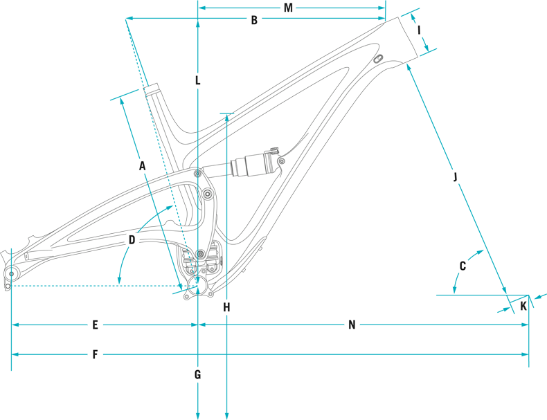 SB5+ Geometry 2018