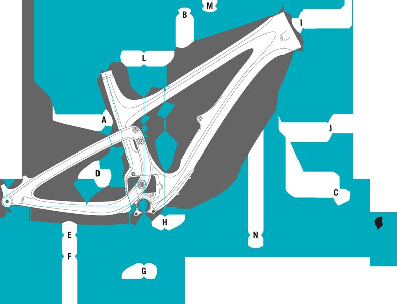 SB5 Beti Geometry