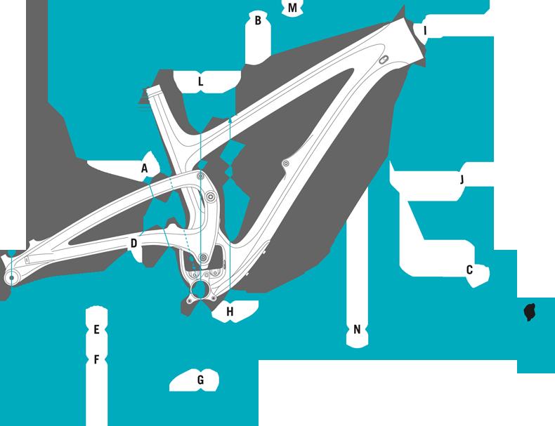 SB5+ Geometry