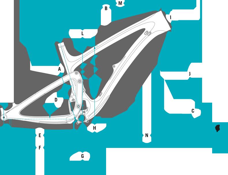 SB6 Geometry