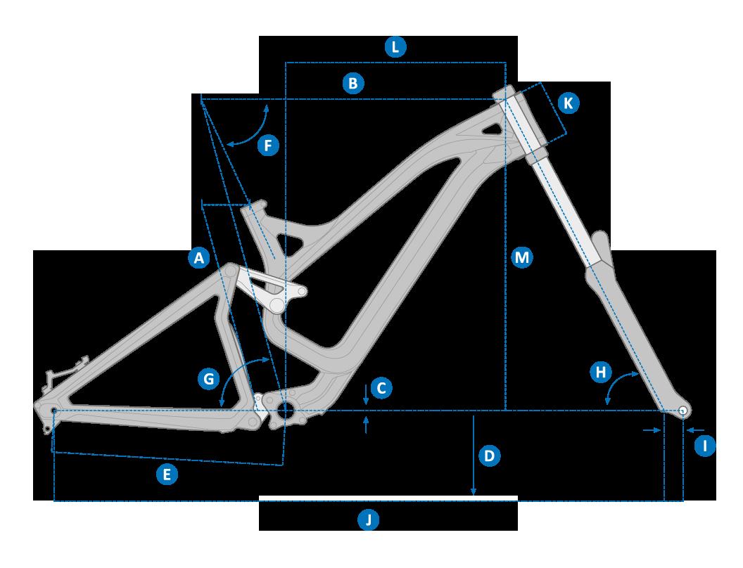 Mondraker Summum Carbon Pro Team Geometry