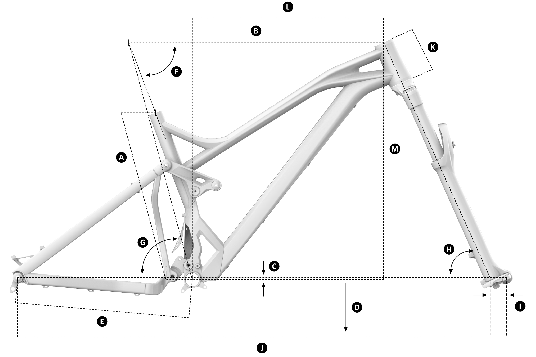 Mondraker Dune Alloy Geometry