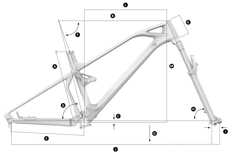 Mondraker Foxy Carbon 27.5 Geometry