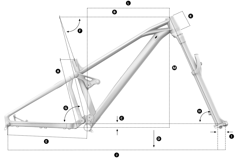 Mondraker Foxy Alloy 29 Geometry
