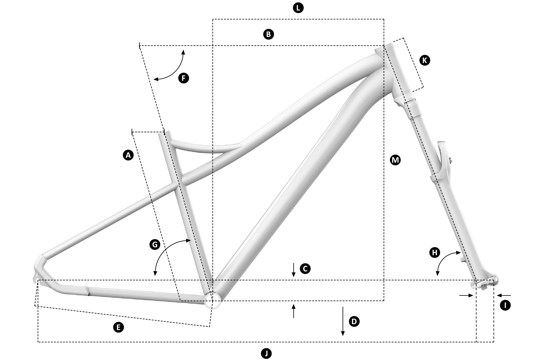 Mondraker Neva Geometry
