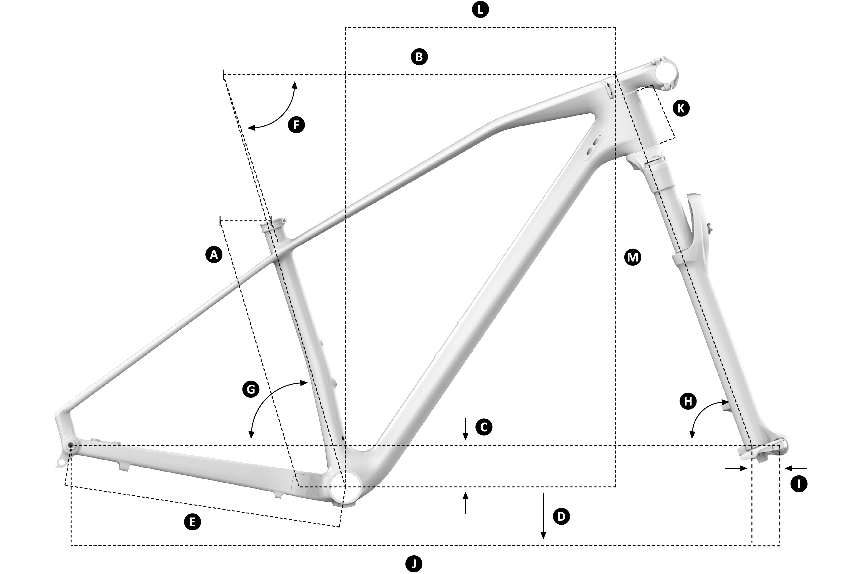 Mondraker Podium Carbon 29 Geometry